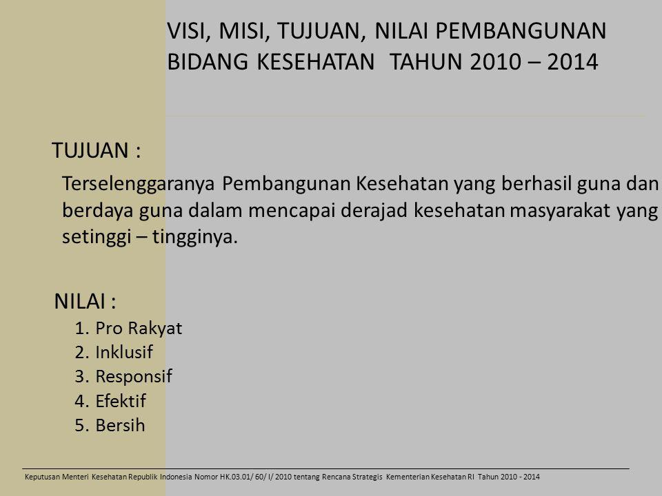 VISI, MISI, TUJUAN, NILAI PEMBANGUNAN BIDANG KESEHATAN TAHUN 2010 – 2014