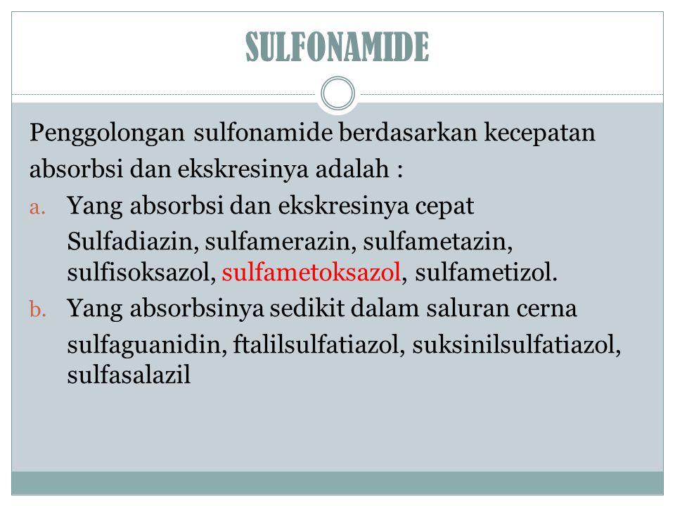 SULFONAMIDE Penggolongan sulfonamide berdasarkan kecepatan