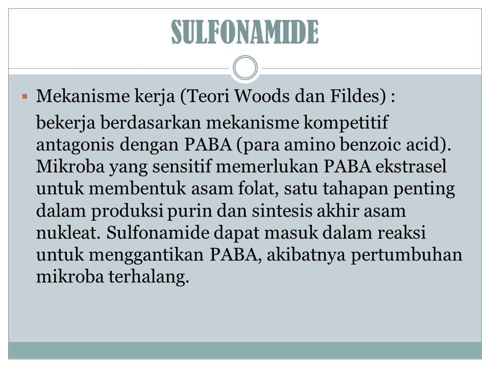 SULFONAMIDE Mekanisme kerja (Teori Woods dan Fildes) :