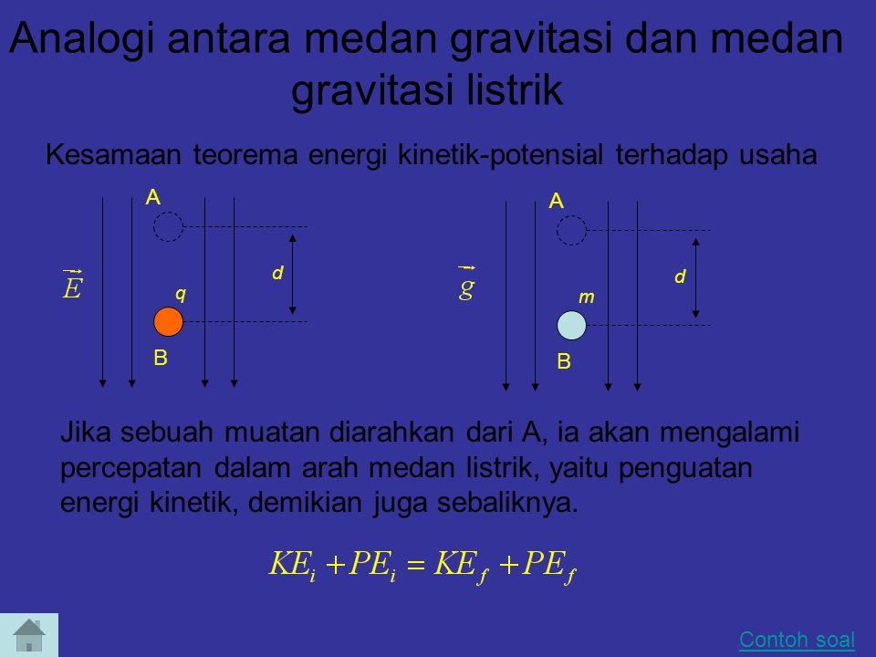 Analogi antara medan gravitasi dan medan gravitasi listrik