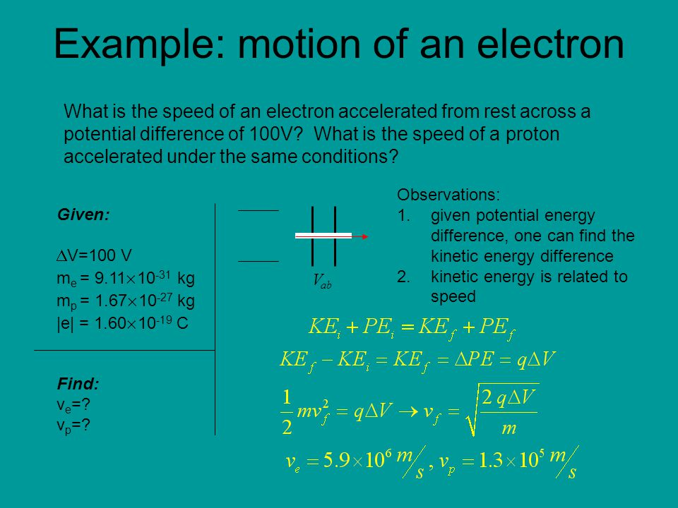 Example: motion of an electron