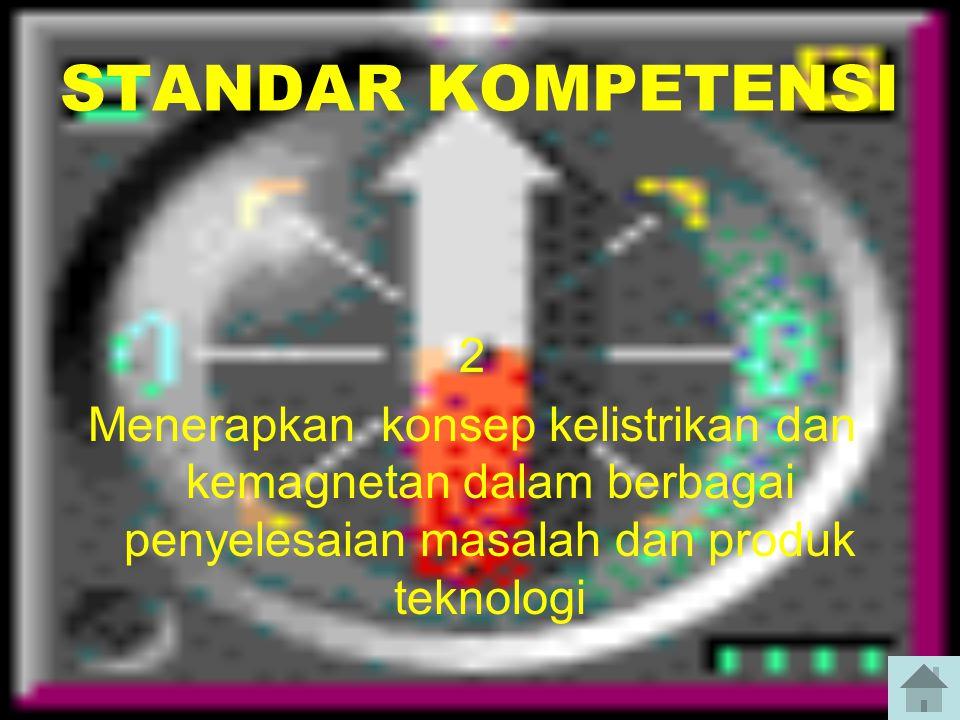 STANDAR KOMPETENSI 2.