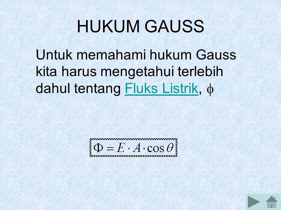 HUKUM GAUSS Untuk memahami hukum Gauss kita harus mengetahui terlebih dahul tentang Fluks Listrik, 
