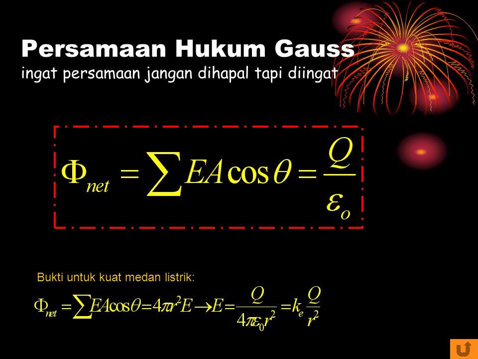 Persamaan Hukum Gauss ingat persamaan jangan dihapal tapi diingat