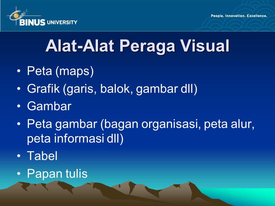 Alat-Alat Peraga Visual
