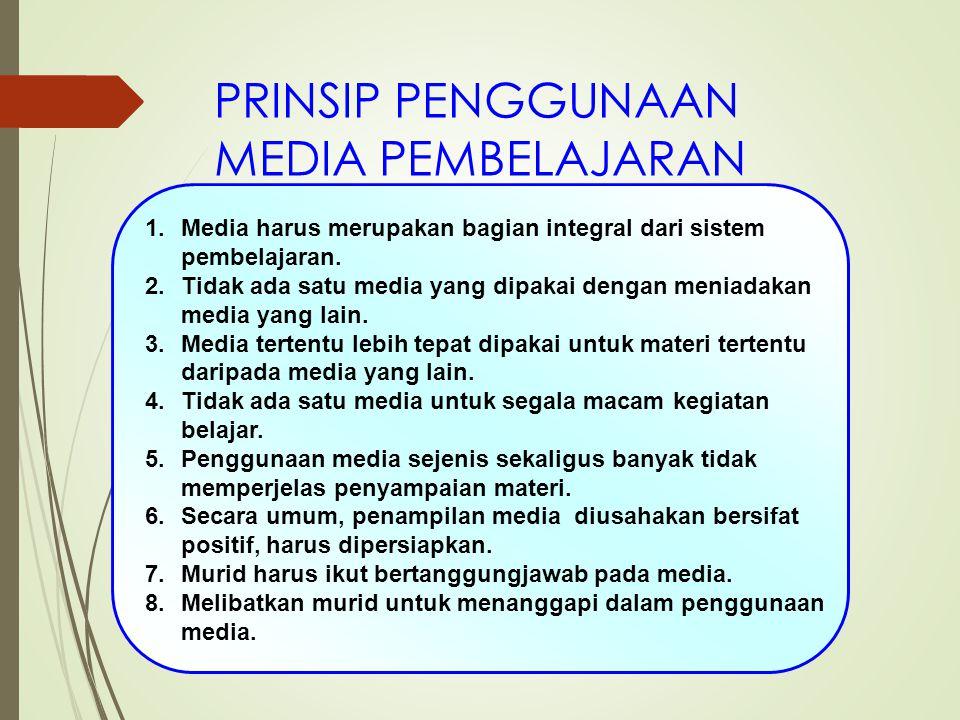 PRINSIP PENGGUNAAN MEDIA PEMBELAJARAN