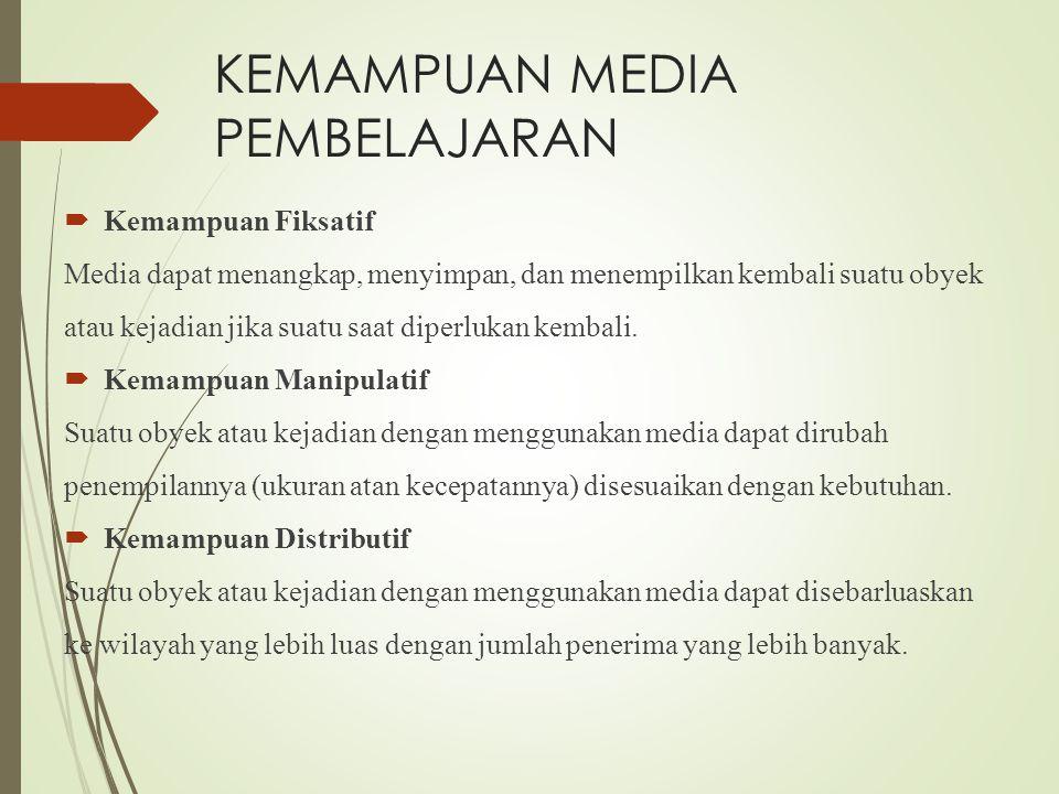 KEMAMPUAN MEDIA PEMBELAJARAN