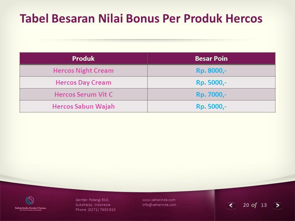 Tabel Besaran Nilai Bonus Per Produk Hercos
