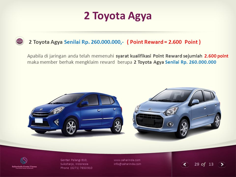 2 Toyota Agya 2 Toyota Agya Senilai Rp. 260.000.000,- ( Point Reward = 2.600 Point )