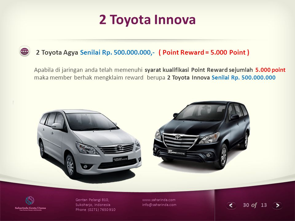 2 Toyota Innova 2 Toyota Agya Senilai Rp. 500.000.000,- ( Point Reward = 5.000 Point )