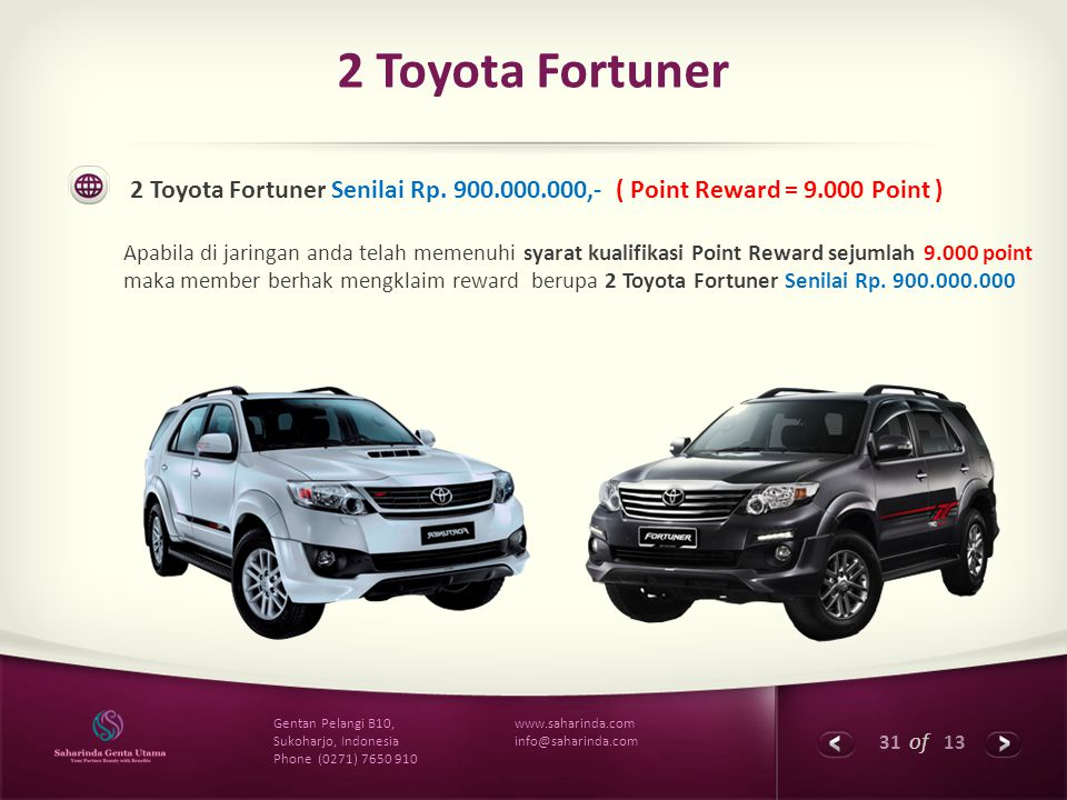 2 Toyota Fortuner 2 Toyota Fortuner Senilai Rp. 900.000.000,- ( Point Reward = 9.000 Point )