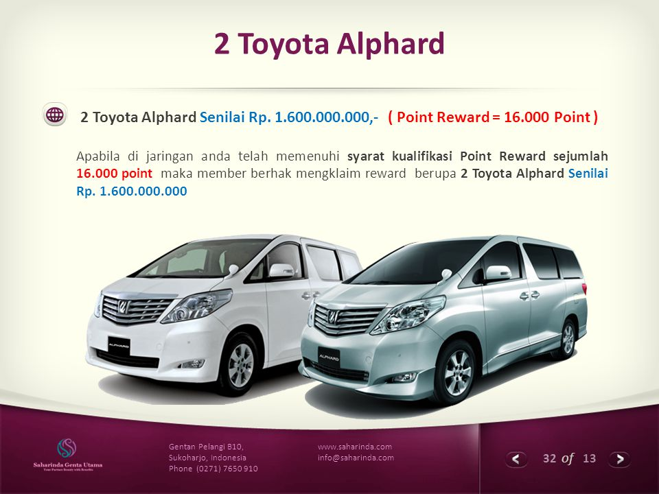 2 Toyota Alphard 2 Toyota Alphard Senilai Rp. 1.600.000.000,- ( Point Reward = 16.000 Point )