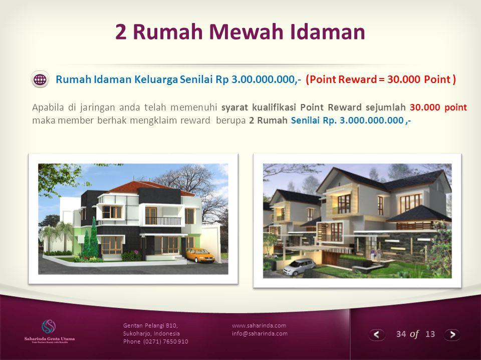 2 Rumah Mewah Idaman Rumah Idaman Keluarga Senilai Rp 3.00.000.000,- (Point Reward = 30.000 Point )