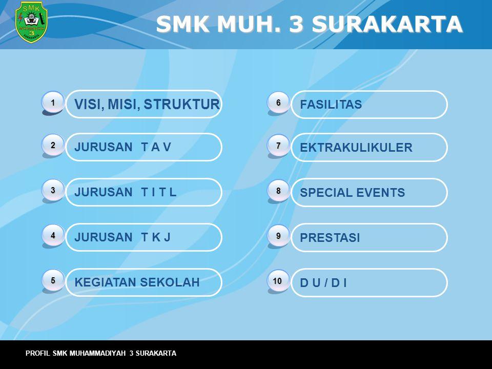 SMK MUH. 3 SURAKARTA VISI, MISI, STRUKTUR FASILITAS JURUSAN T A V