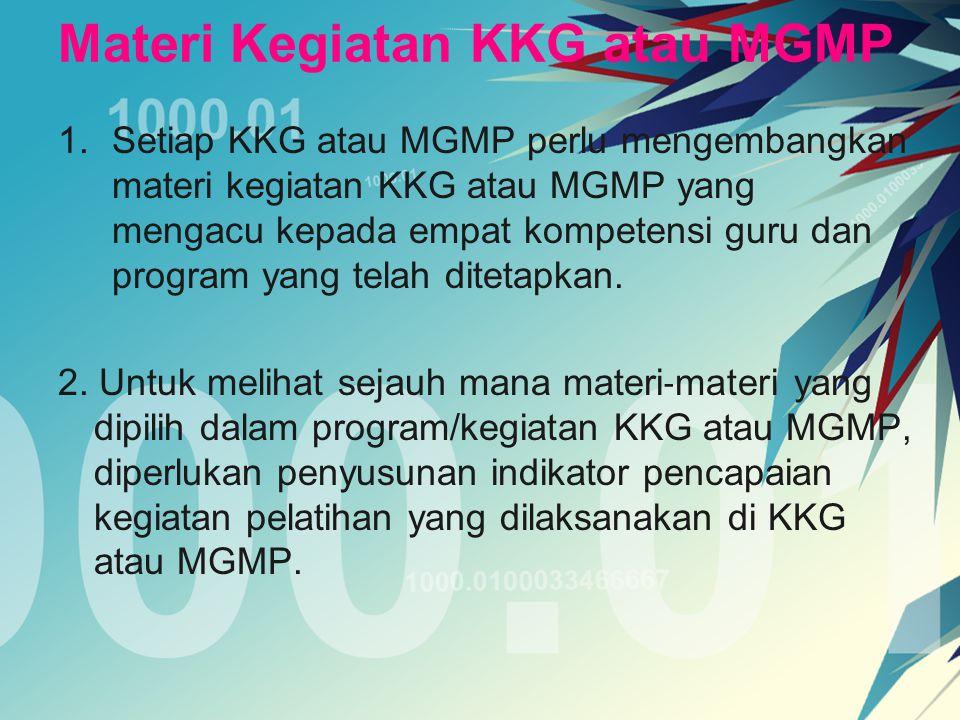 Materi Kegiatan KKG atau MGMP