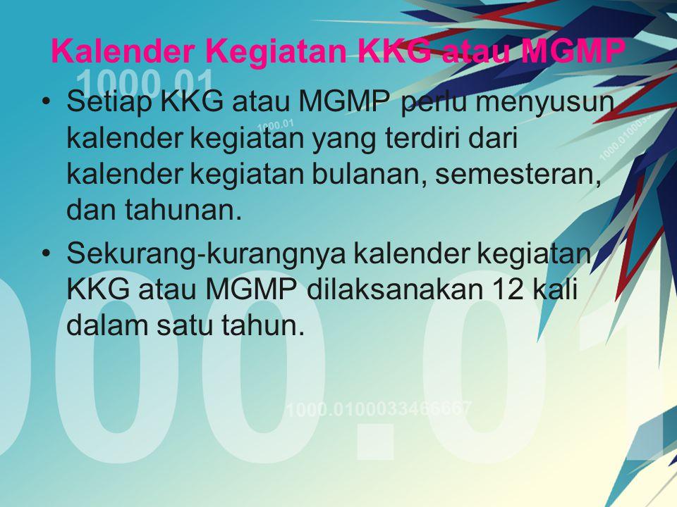Kalender Kegiatan KKG atau MGMP