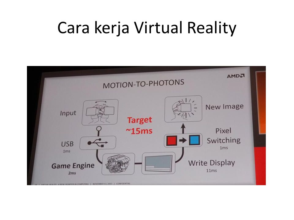 Cara kerja Virtual Reality