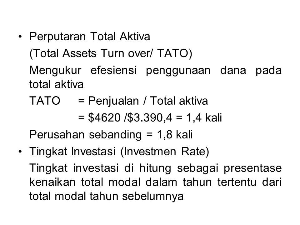 Perputaran Total Aktiva