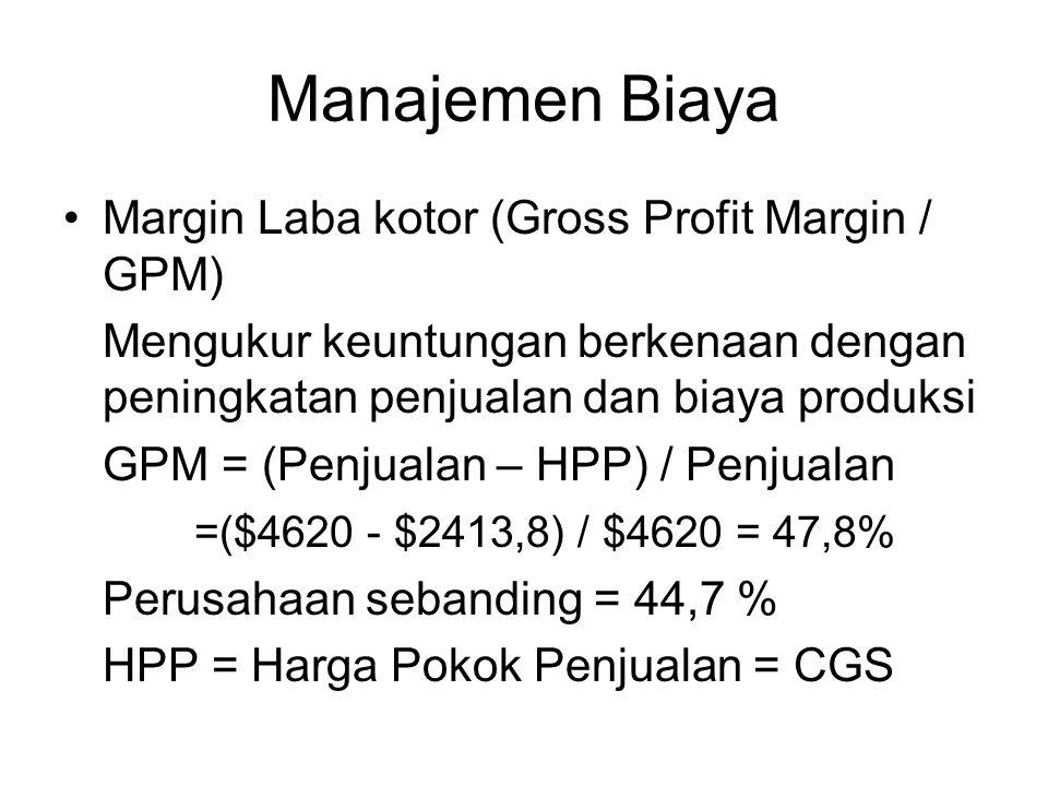 Manajemen Biaya Margin Laba kotor (Gross Profit Margin / GPM)