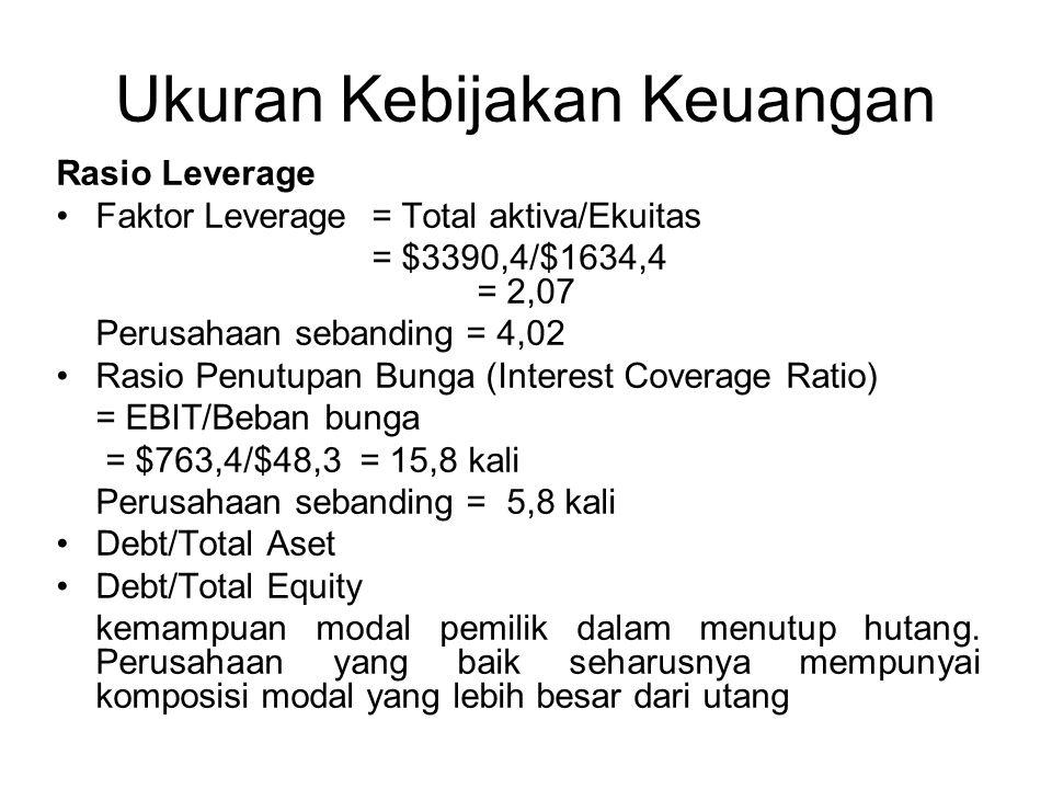 Ukuran Kebijakan Keuangan