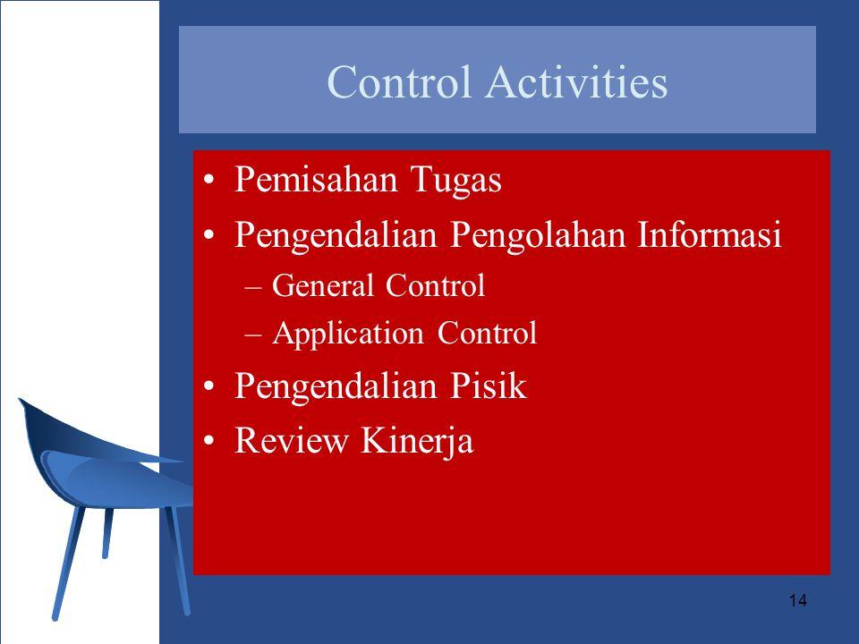 Control Activities Pemisahan Tugas Pengendalian Pengolahan Informasi