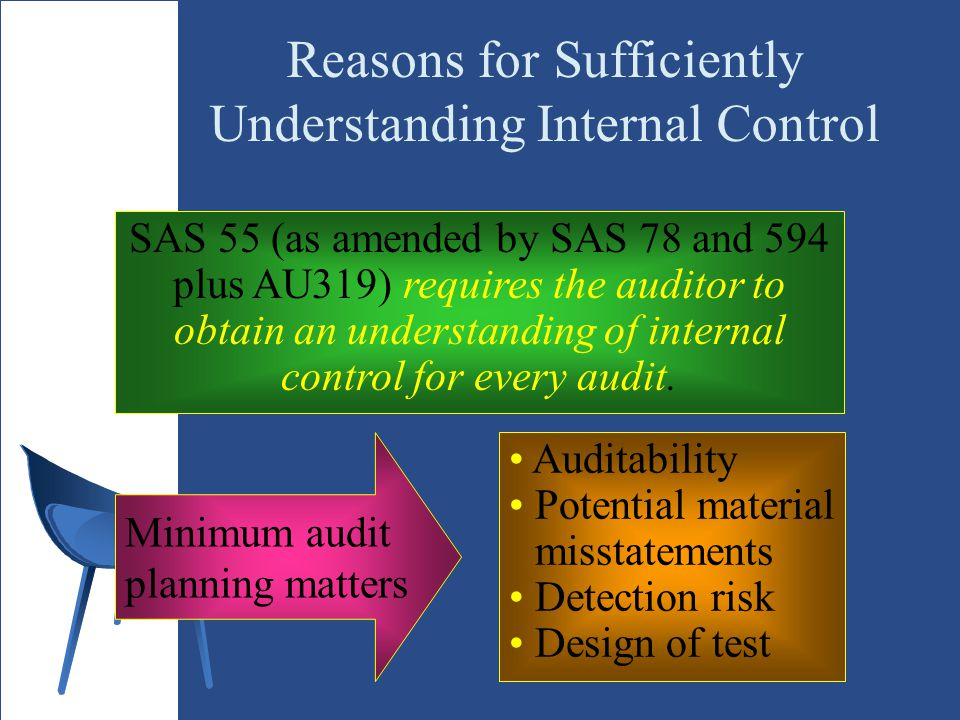 Reasons for Sufficiently Understanding Internal Control