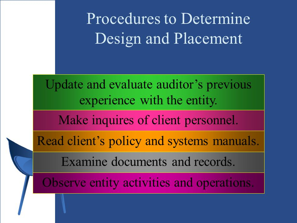 Procedures to Determine Design and Placement
