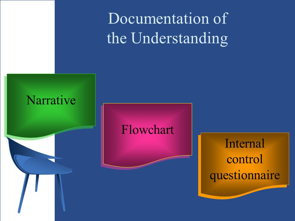 Documentation of the Understanding