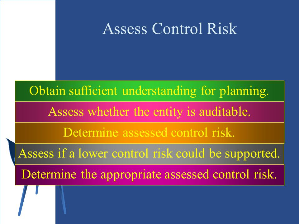 Assess Control Risk Obtain sufficient understanding for planning.