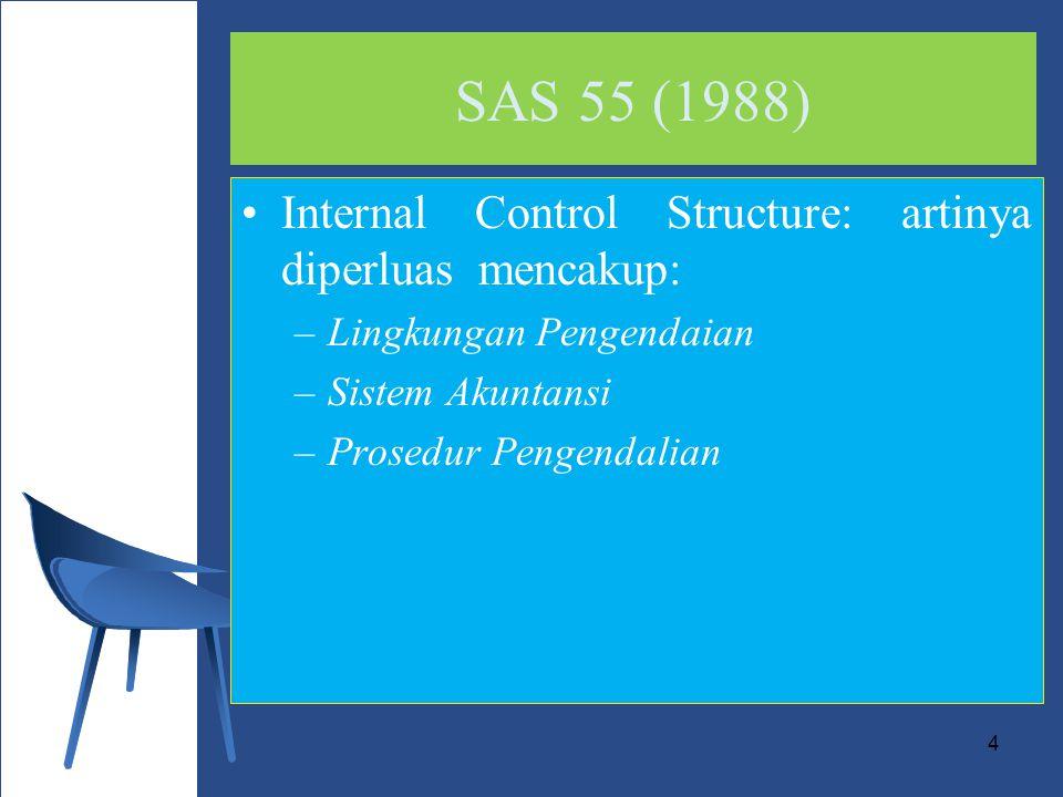 SAS 55 (1988) Internal Control Structure: artinya diperluas mencakup: