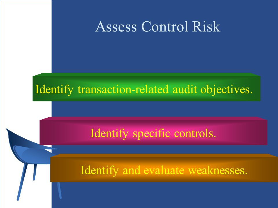 Assess Control Risk Identify transaction-related audit objectives.