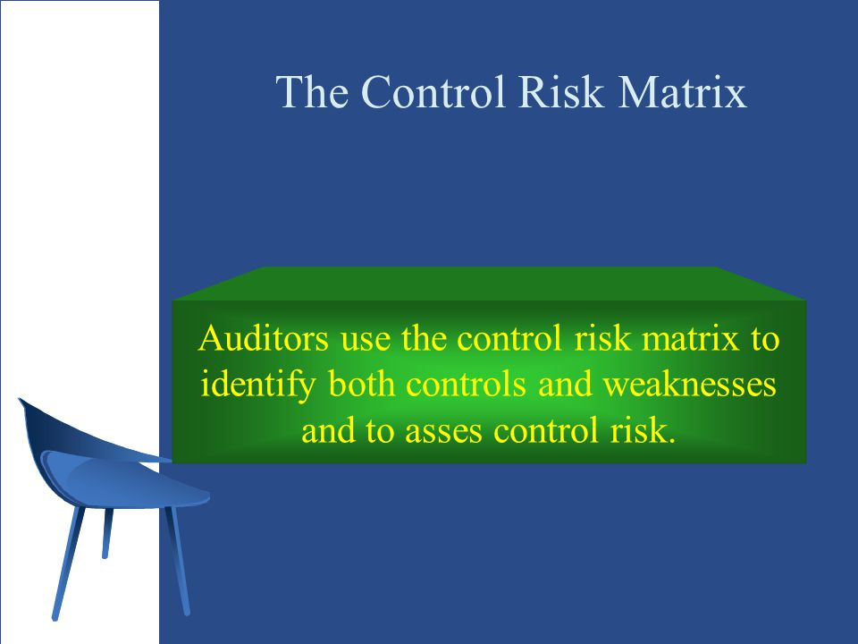 The Control Risk Matrix