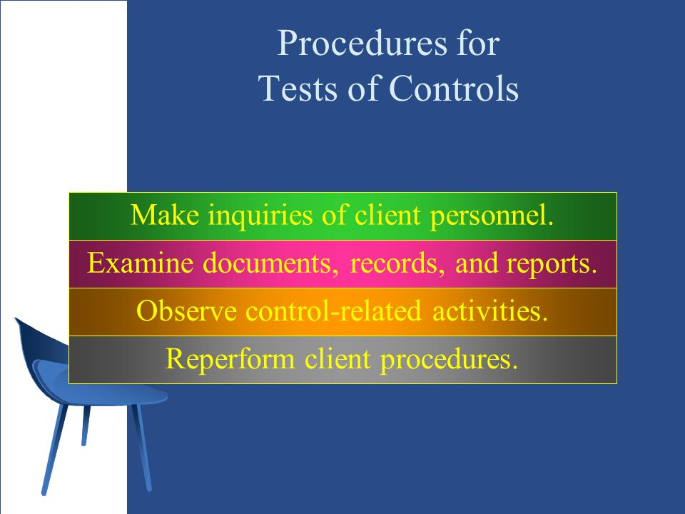 Procedures for Tests of Controls