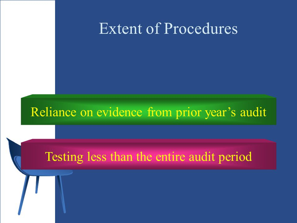 Extent of Procedures Reliance on evidence from prior year's audit