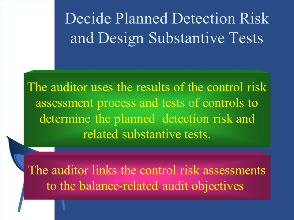 Decide Planned Detection Risk and Design Substantive Tests