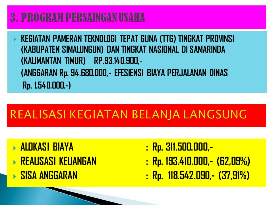 3. PROGRAM PERSAINGAN USAHA