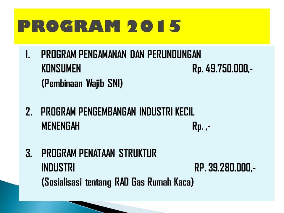 PROGRAM 2015 1. PROGRAM PENGAMANAN DAN PERLINDUNGAN