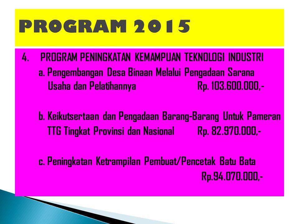 PROGRAM 2015 4. PROGRAM PENINGKATAN KEMAMPUAN TEKNOLOGI INDUSTRI