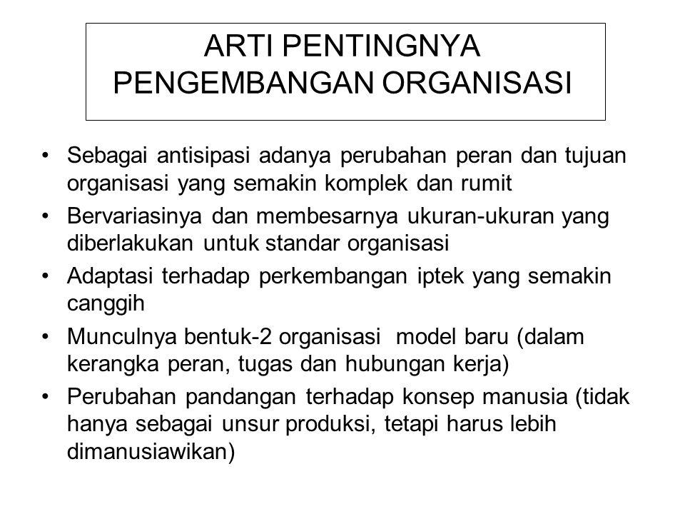 ARTI PENTINGNYA PENGEMBANGAN ORGANISASI