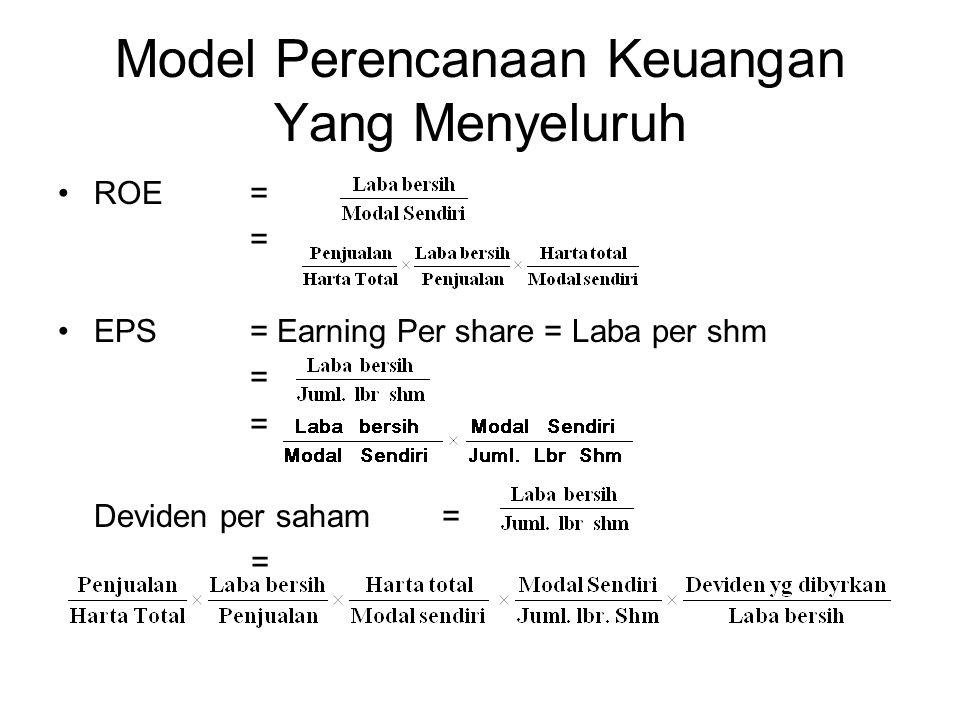 Model Perencanaan Keuangan Yang Menyeluruh