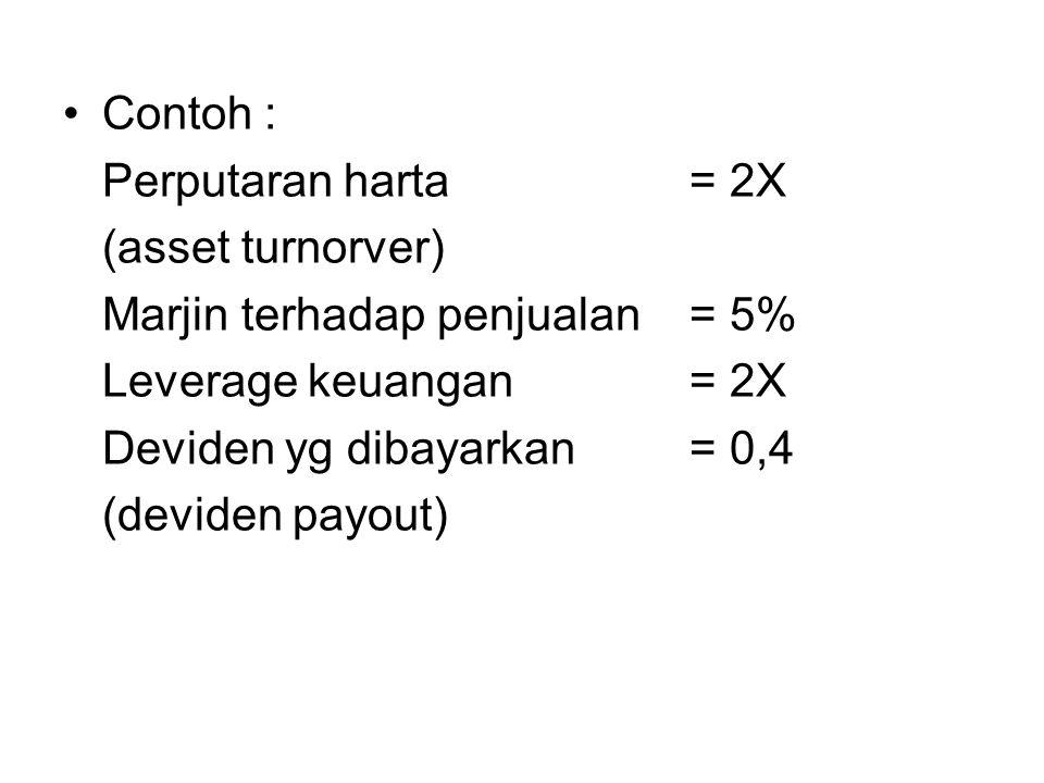 Contoh : Perputaran harta = 2X. (asset turnorver) Marjin terhadap penjualan = 5% Leverage keuangan = 2X.
