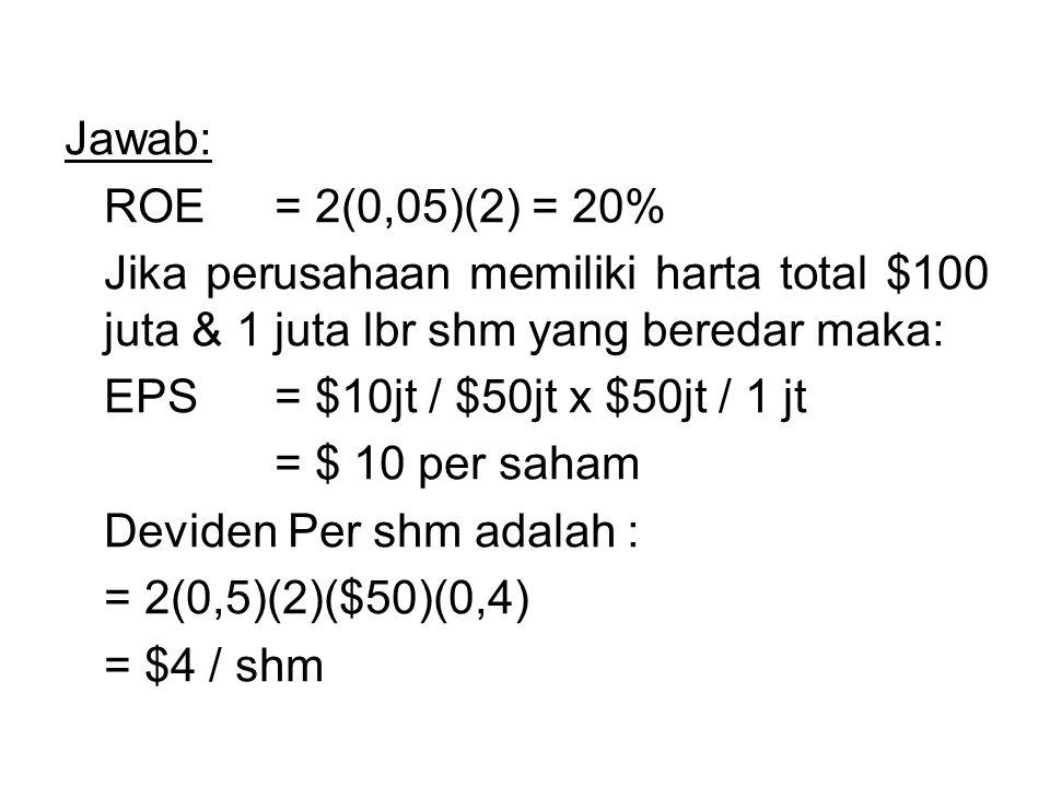 Jawab: ROE = 2(0,05)(2) = 20% Jika perusahaan memiliki harta total $100 juta & 1 juta lbr shm yang beredar maka: