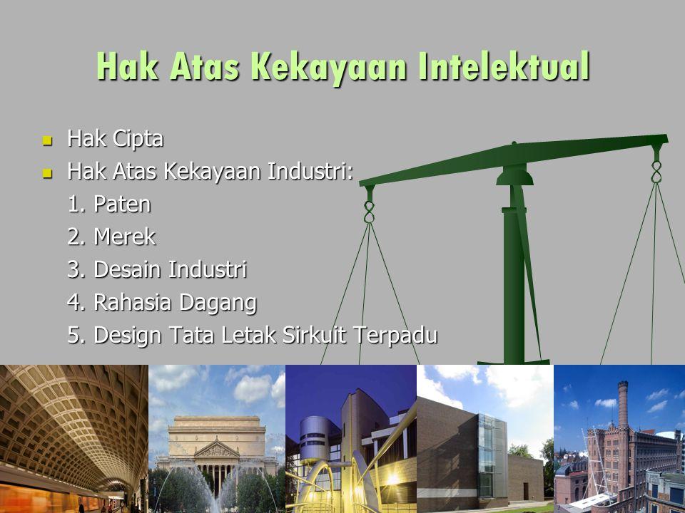 Hak Atas Kekayaan Intelektual