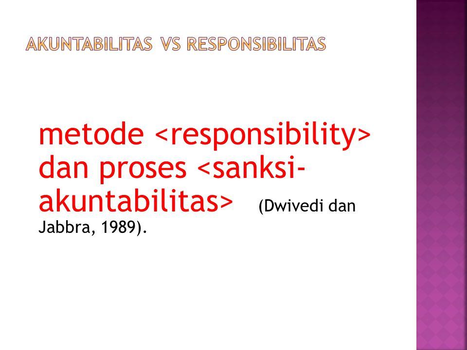Akuntabilitas vs Responsibilitas
