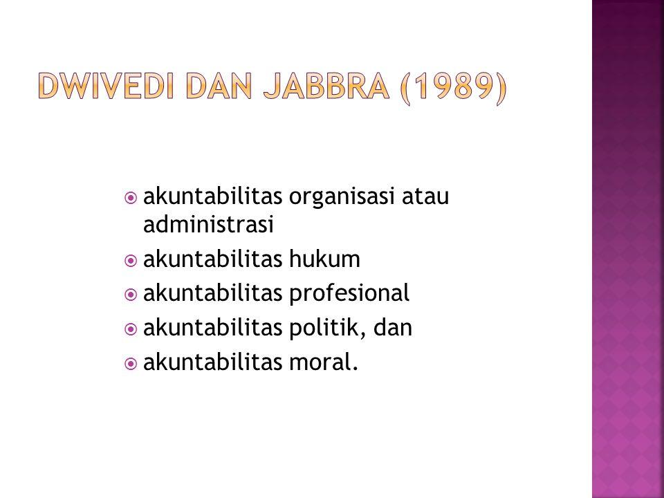 Dwivedi dan Jabbra (1989) akuntabilitas organisasi atau administrasi