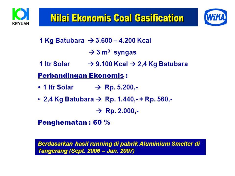 Nilai Ekonomis Coal Gasification
