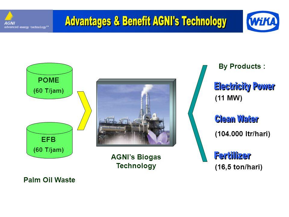Advantages & Benefit AGNI s Technology AGNI's Biogas Technology