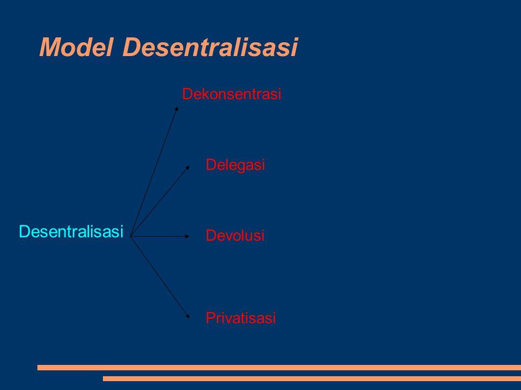 Model Desentralisasi Desentralisasi Dekonsentrasi Delegasi Devolusi