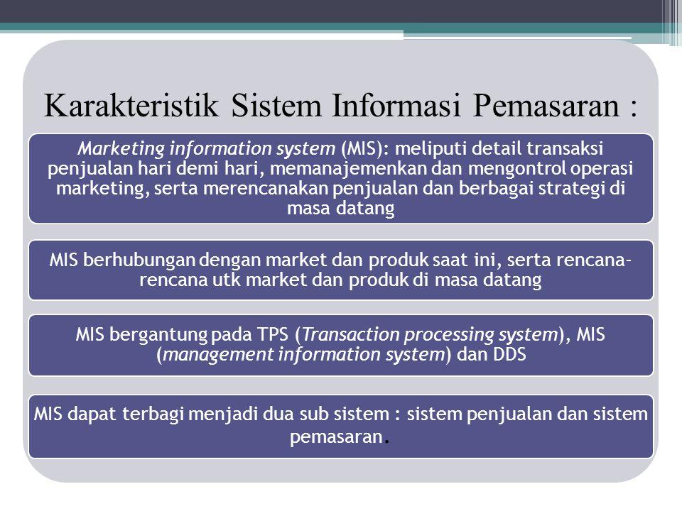 Karakteristik Sistem Informasi Pemasaran :