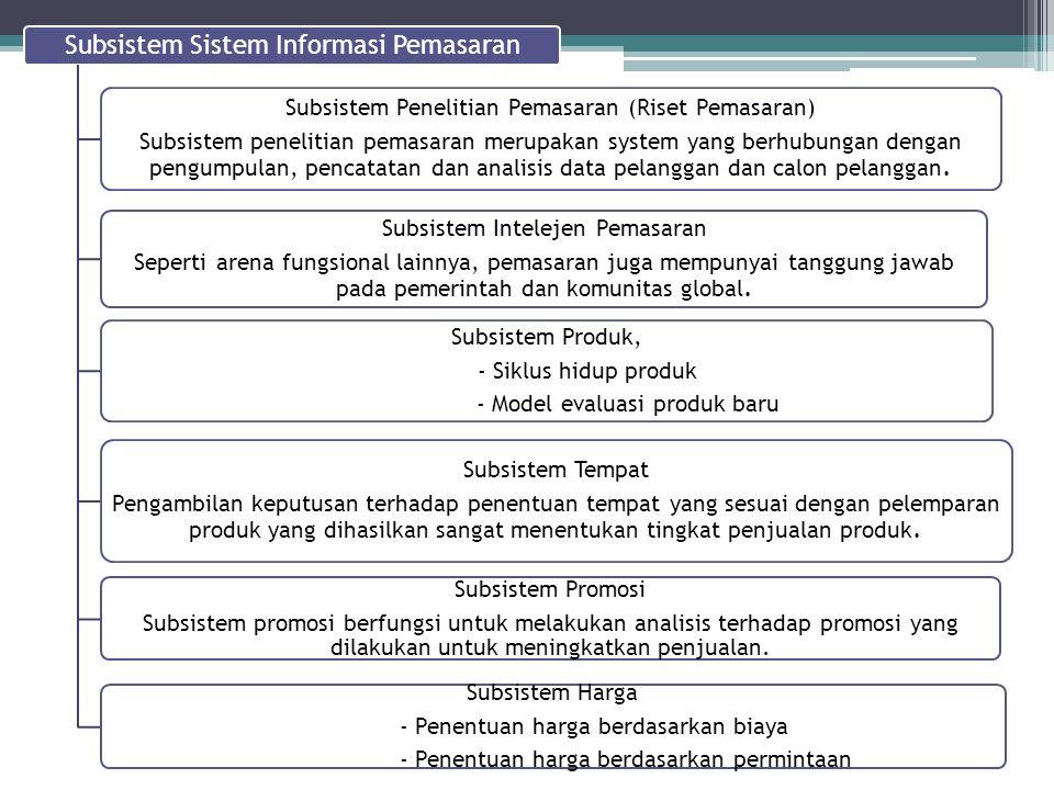 Subsistem Sistem Informasi Pemasaran